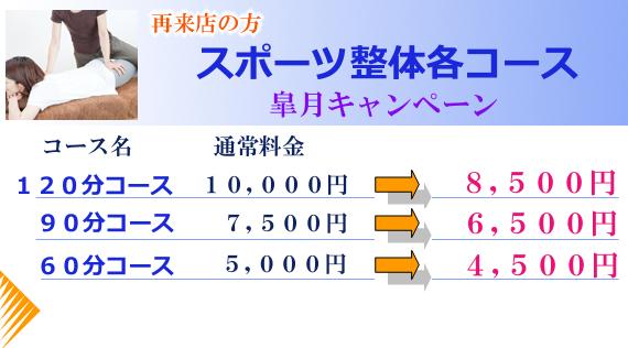 皐月割引キャンペーン/スポーツ整体60分